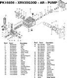 Ar Pressure Washer Pump Parts