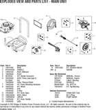 pictures of Pressure Washer Pumps Parts