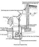 Pressure Washer Pumps How Work pictures