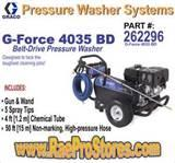 images of Pressure Washer Pumps Atlanta Ga