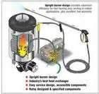 pictures of Pressure Washer Pumps Best