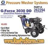 photos of Pressure Washer Pumps Atlanta Ga