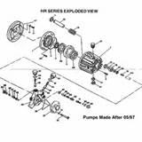 Pressure Washer Pumps Forum Pictures