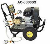 Pressure Washer Pumps Model 580 Pictures